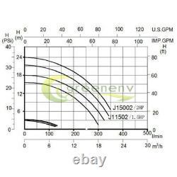2-Speed 1.5HP High-Flo INGROUND Swimming POOL PUMP Strainer Energy Saving 230v