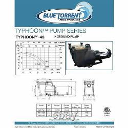 Blue Torrent Typhoon 1.5 HP 48 Frame In Ground Replacement Pool Pump Hayward SSP