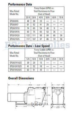 Hayward 2 HP Super Pump SP2615X202S Dual Speed In-Ground Swimming Pool Pump