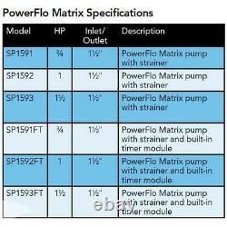 Hayward PowerFlo Matrix 1HP Above-Ground Pool Pump with 3 Prong Plug 115V