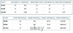 Solar Pool Pump Jintai Cheers China Tesla JP13-13 48V 370W GPM 57 Head 42