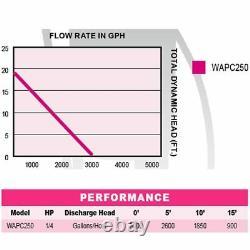 Wayne WAPC250 50 GPM 1/4 HP Automatic iSwitch Pool Cover Pump